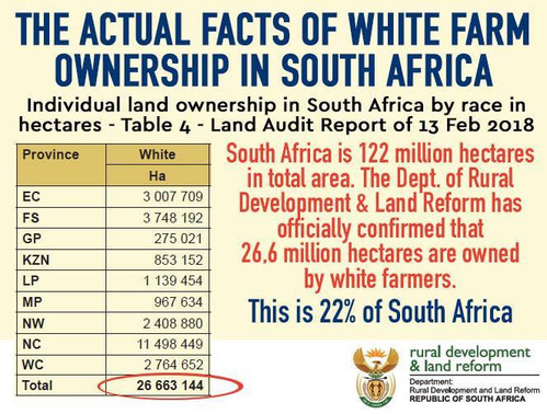 Land Audit Report Of November   UncapturedsaCoZa